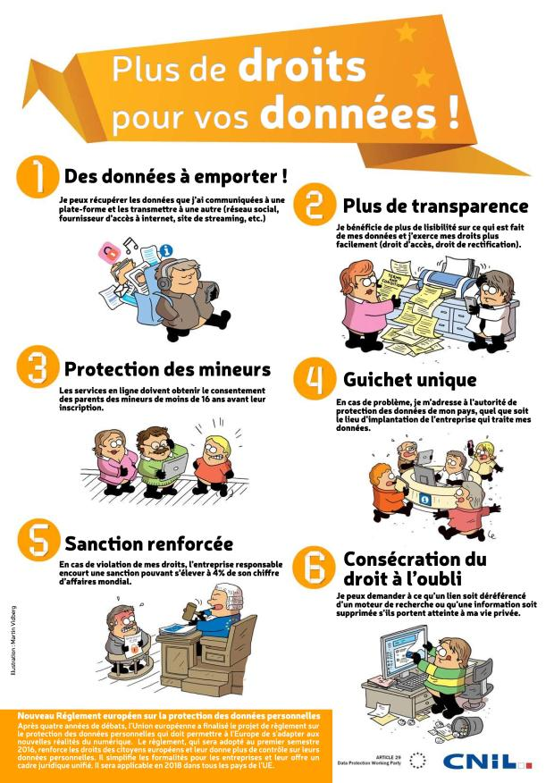 CNILprotectiondonnées-page-001